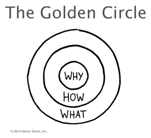 The Golden Circle Cropped
